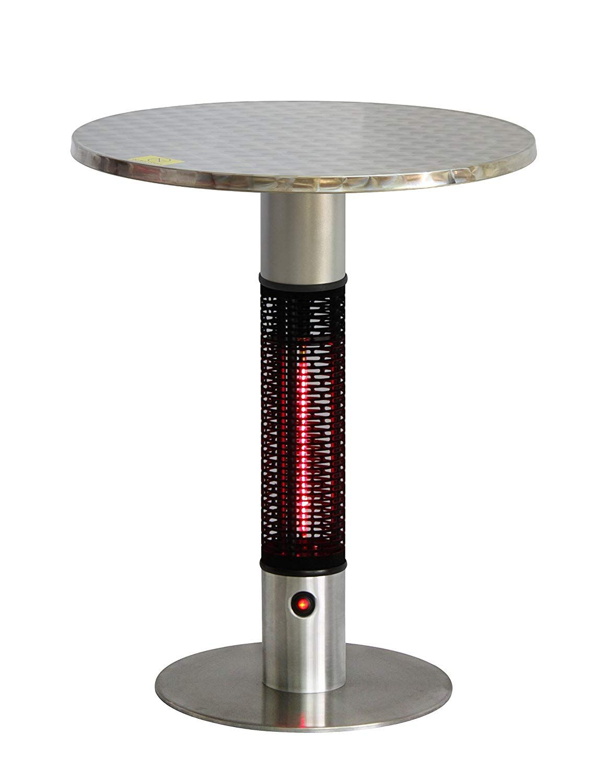 Best Outdoor Electric Patio Heaters Heatwhiz Com